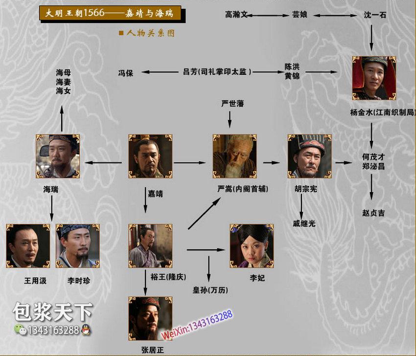《大明王朝1566》电视剧免费下载